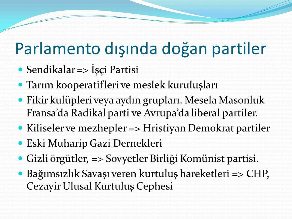Parlamento dışında doğan partiler Sendikalar => İşçi Partisi Tarım kooperatifleri ve meslek kuruluşları Fikir kulüpleri veya aydın grupları. Mesela Ma