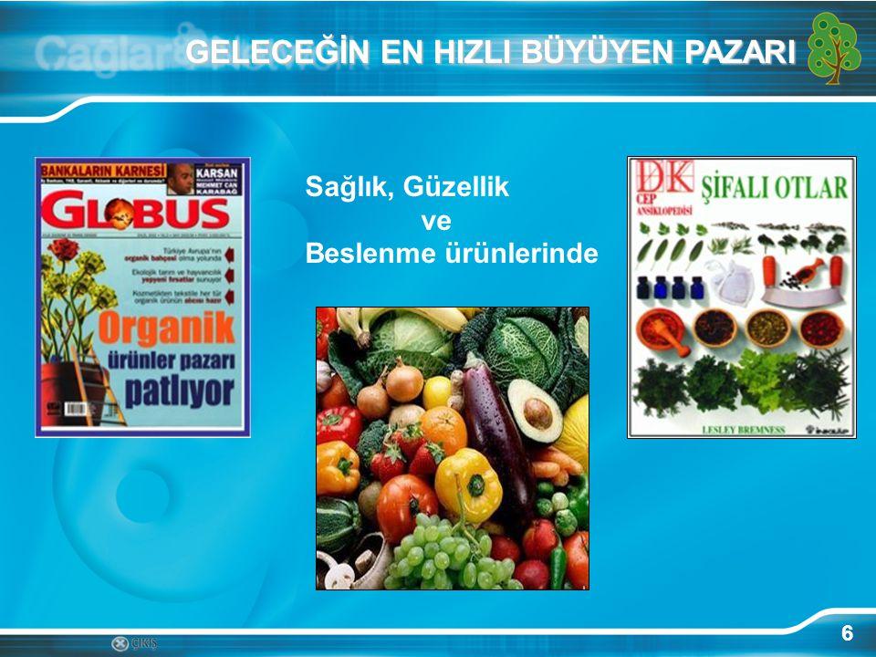 GELECEĞİN EN HIZLI BÜYÜYEN PAZARI Sağlık, Güzellik ve Beslenme ürünlerinde 6