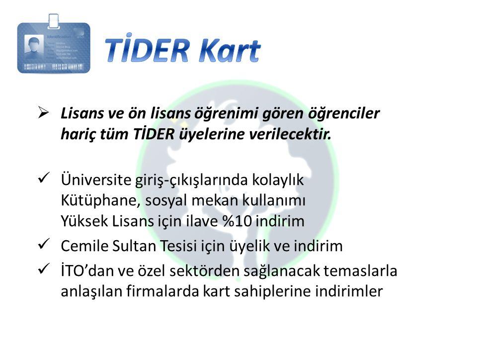  Lisans ve ön lisans öğrenimi gören öğrenciler hariç tüm TİDER üyelerine verilecektir.