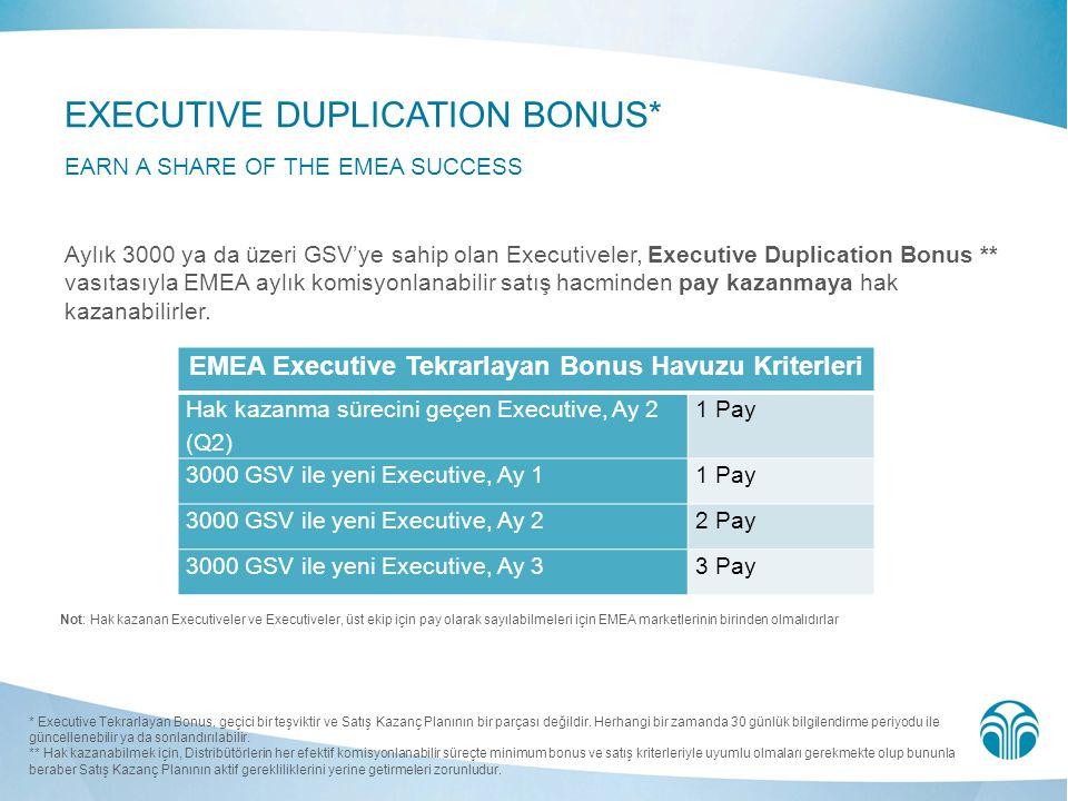 Aylık 3000 ya da üzeri GSV'ye sahip olan Executiveler, Executive Duplication Bonus ** vasıtasıyla EMEA aylık komisyonlanabilir satış hacminden pay kaz