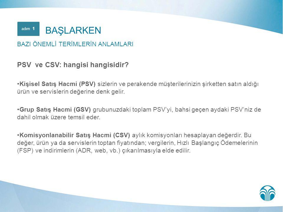 Her ürün bir PSV ve CSV olarak tahsis edilmiştir.