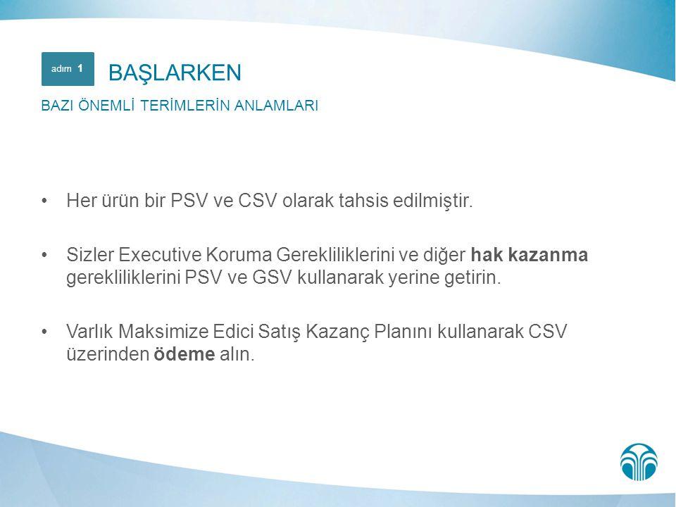 Her ürün bir PSV ve CSV olarak tahsis edilmiştir. Sizler Executive Koruma Gerekliliklerini ve diğer hak kazanma gerekliliklerini PSV ve GSV kullanarak