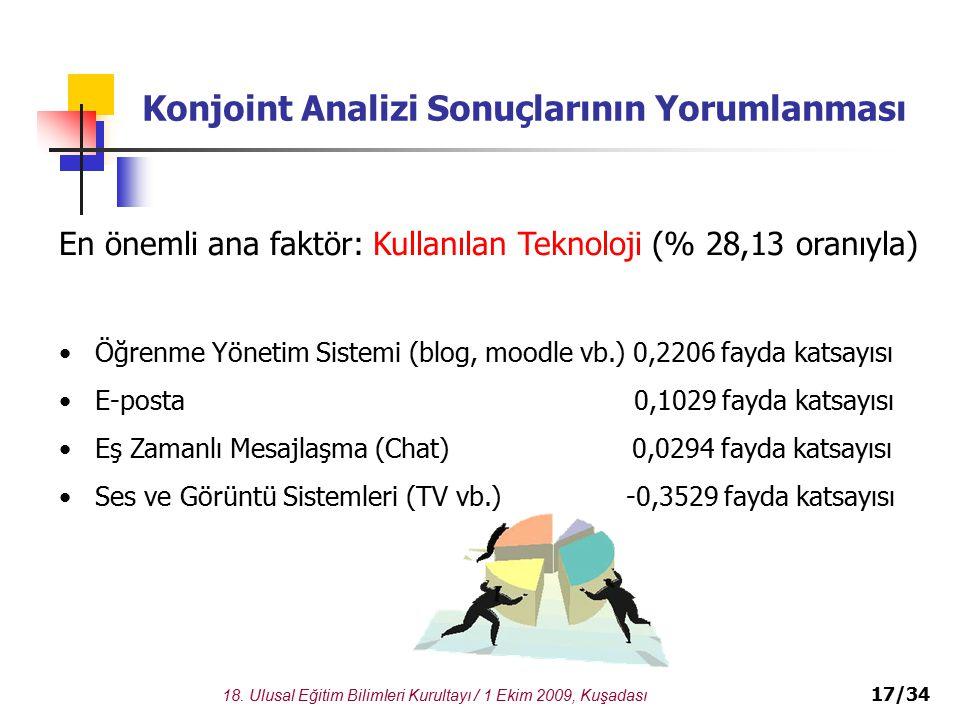 18. Ulusal Eğitim Bilimleri Kurultayı / 1 Ekim 2009, Kuşadası 17/34 Konjoint Analizi Sonuçlarının Yorumlanması En önemli ana faktör: Kullanılan Teknol