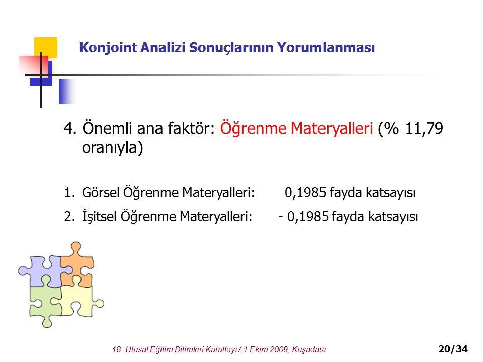 18. Ulusal Eğitim Bilimleri Kurultayı / 1 Ekim 2009, Kuşadası 20/34 4. Önemli ana faktör: Öğrenme Materyalleri (% 11,79 oranıyla) 1.Görsel Öğrenme Mat