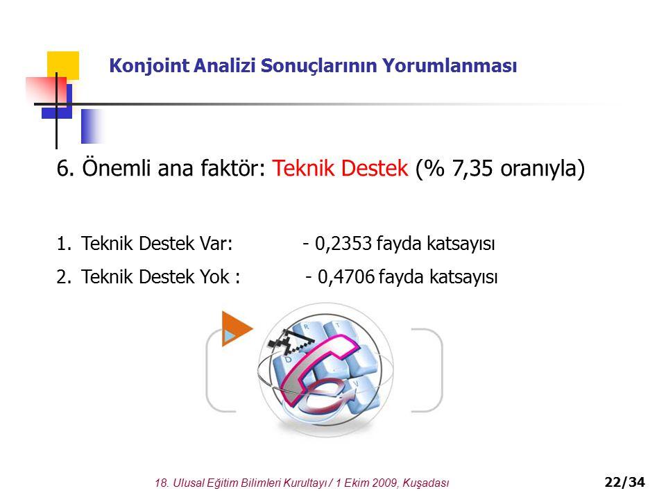 18.Ulusal Eğitim Bilimleri Kurultayı / 1 Ekim 2009, Kuşadası 22/34 6.