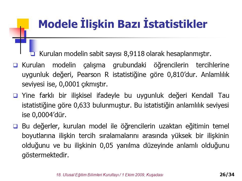 18. Ulusal Eğitim Bilimleri Kurultayı / 1 Ekim 2009, Kuşadası 26/34 Modele İlişkin Bazı İstatistikler  Kurulan modelin sabit sayısı 8,9118 olarak hes