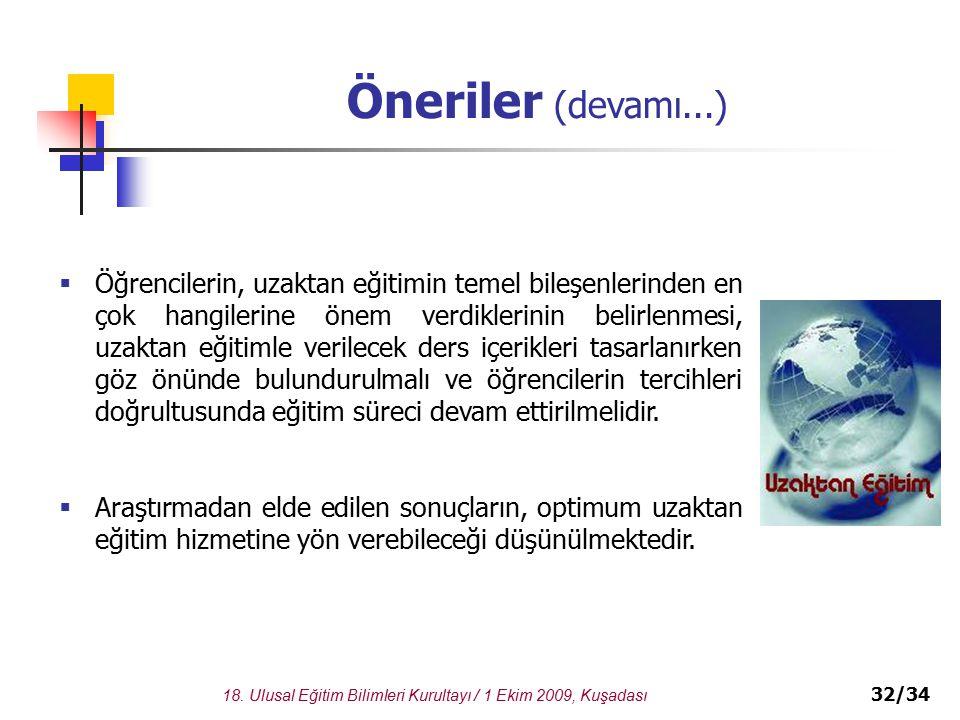 18. Ulusal Eğitim Bilimleri Kurultayı / 1 Ekim 2009, Kuşadası 32/34 Öneriler (devamı...)  Öğrencilerin, uzaktan eğitimin temel bileşenlerinden en çok