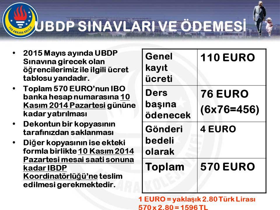 UBDP SINAVLARI VE ÖDEMES İ 2015 Mayıs ayında UBDP Sınavına girecek olan ö ğ rencilerimiz ile ilgili ücret tablosu yandadır. Toplam 570 EURO'nun IBO ba
