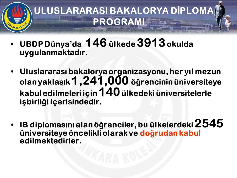 ULUSLARARASI BAKALORYA D İ PLOMA PROGRAMI UBDP Dünya'da 146 ülkede 3913 okulda uygulanmaktadır. Uluslararası bakalorya organizasyonu, her yıl mezun ol