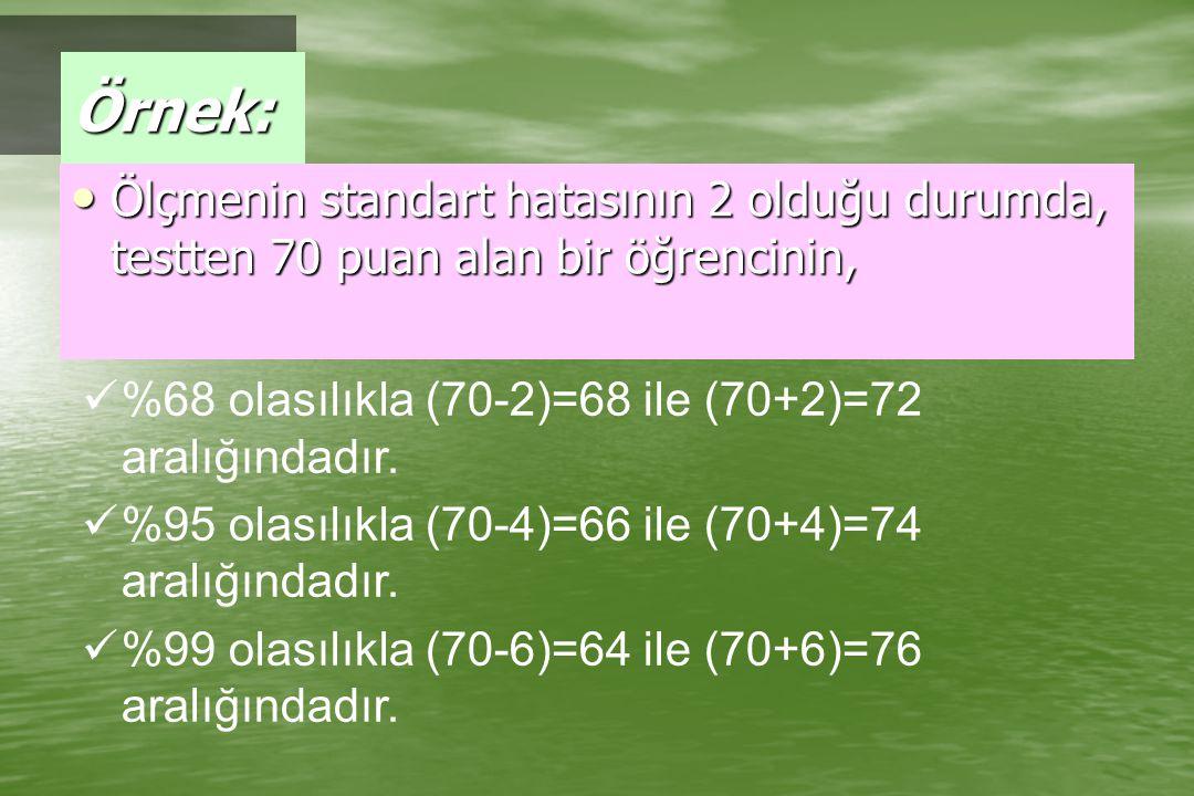 Örnek: Ölçmenin standart hatasının 2 olduğu durumda, testten 70 puan alan bir öğrencinin, Ölçmenin standart hatasının 2 olduğu durumda, testten 70 pua