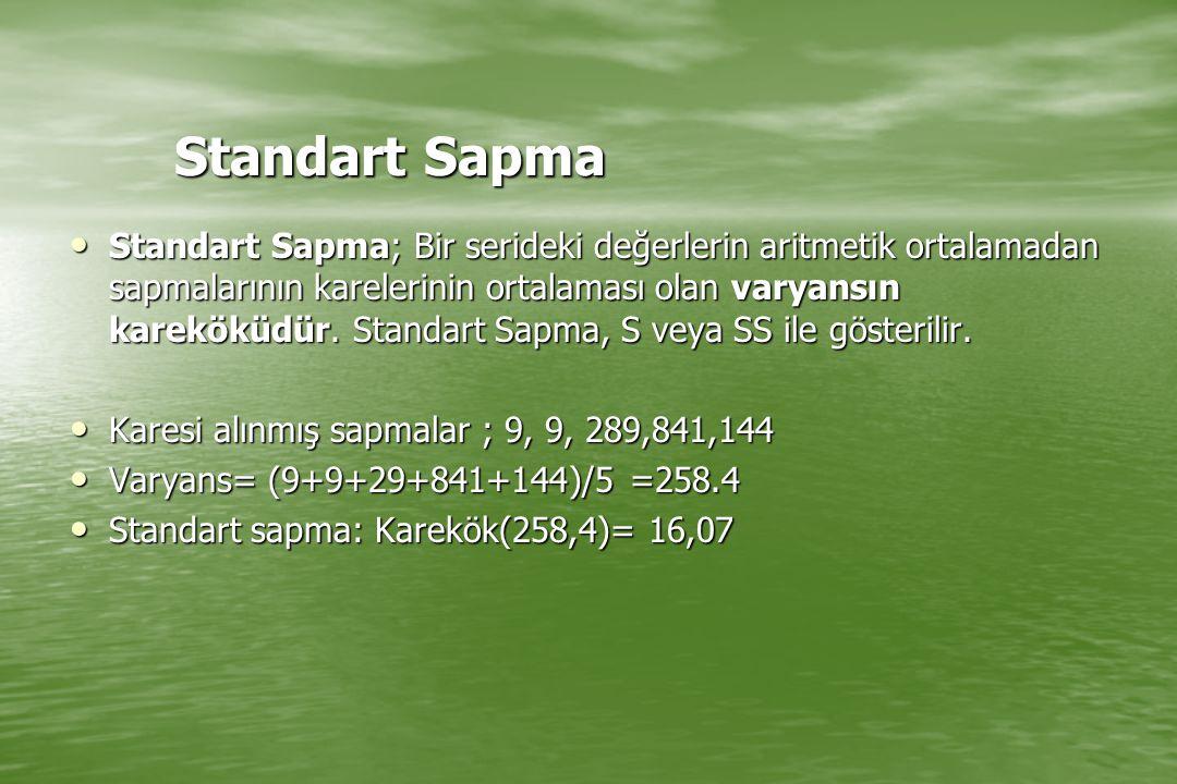 Standart Sapma Standart Sapma; Bir serideki değerlerin aritmetik ortalamadan sapmalarının karelerinin ortalaması olan varyansın kareköküdür. Standart