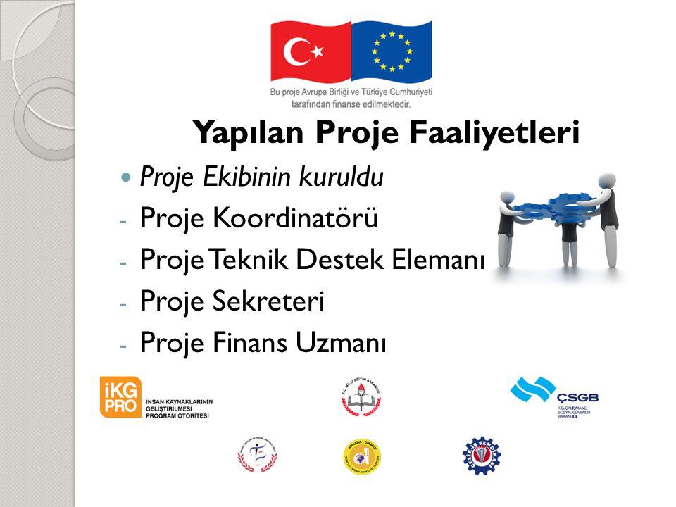 Yapılan Proje Faaliyetleri Proje Ekibinin kuruldu - Proje Koordinatörü - Proje Teknik Destek Elemanı - Proje Sekreteri - Proje Finans Uzmanı