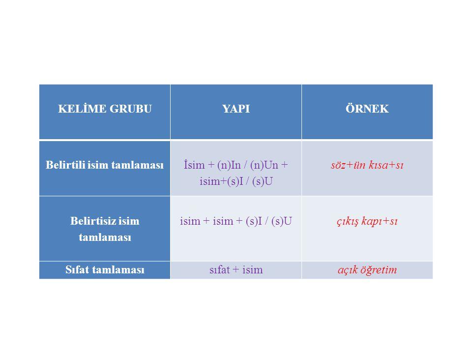 KELİME GRUBU YAPI ÖRNEK Belirtili isim tamlaması İsim + (n)In / (n)Un + isim+(s)I / (s)U söz+ün kısa+sı Belirtisiz isim tamlaması isim + isim + (s)I /