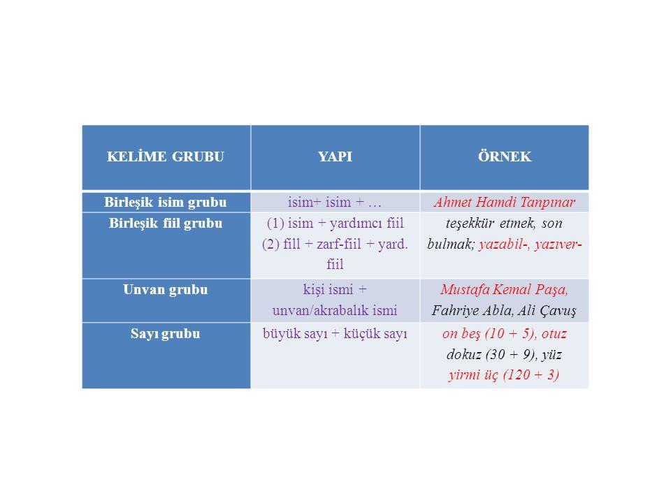 KELİME GRUBU YAPI ÖRNEK Birleşik isim grubuisim+ isim + …Ahmet Hamdi Tanpınar Birleşik fiil grubu (1) isim + yardımcı fiil (2) fill + zarf-fiil + yard