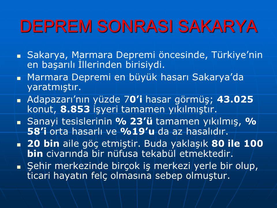 DEPREM SONRASI SAKARYA Sakarya, Marmara Depremi öncesinde, Türkiye'nin en başarılı İllerinden birisiydi.