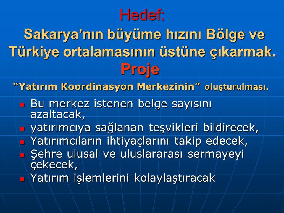 Hedef: Sakarya'nın büyüme hızını Bölge ve Türkiye ortalamasının üstüne çıkarmak.