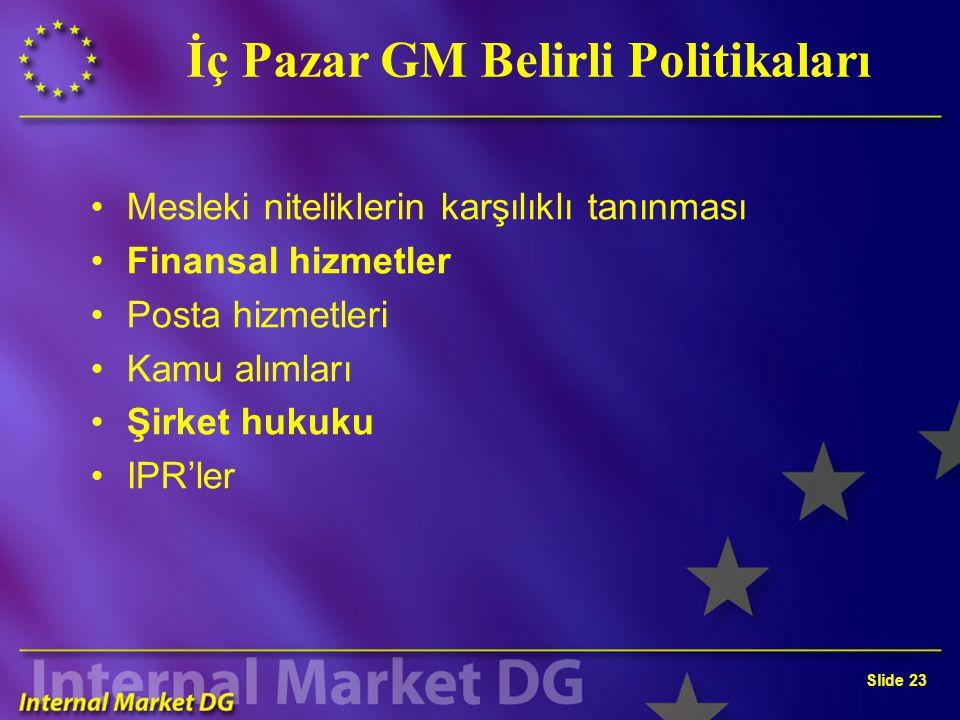 Slide 23 İç Pazar GM Belirli Politikaları Mesleki niteliklerin karşılıklı tanınması Finansal hizmetler Posta hizmetleri Kamu alımları Şirket hukuku IPR'ler