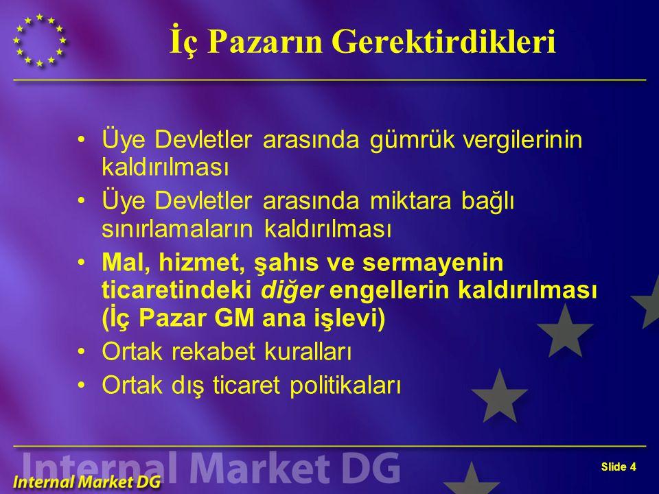 Slide 5 Serbest Dolaşımın Temelleri İkincil Yasama: uyumlaştırma önlemleri AK Sözleşmesi (TEC): 4 temel özgürlük + Avrupa Toplulukları Adalet Divanı (ECJ) İçtihadı