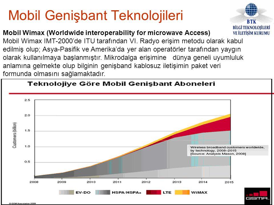 Mobil Genişbant Teknolojileri Mobil Wimax (Worldwide interoperability for microwave Access) Mobil Wimax IMT-2000'de ITU tarafından VI. Radyo erişim me