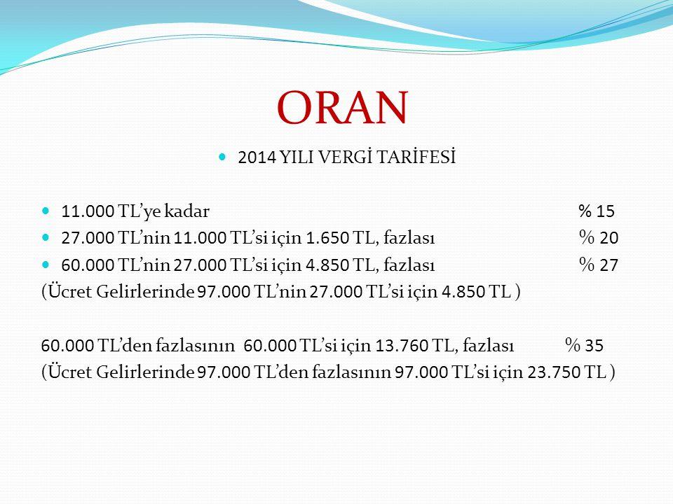 ORAN 2014 YILI VERGİ TARİFESİ 11.000 TL'ye kadar % 15 27.000 TL'nin 11.000 TL'si için 1.650 TL, fazlası % 20 60.000 TL'nin 27.000 TL'si için 4.850 TL,