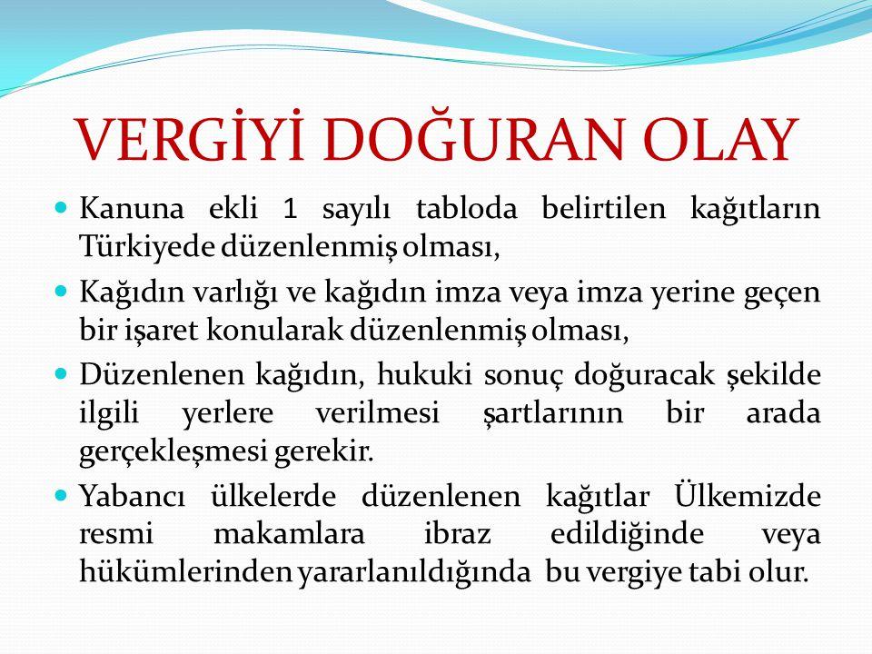 VERGİYİ DOĞURAN OLAY Kanuna ekli 1 sayılı tabloda belirtilen kağıtların Türkiyede düzenlenmiş olması, Kağıdın varlığı ve kağıdın imza veya imza yerine
