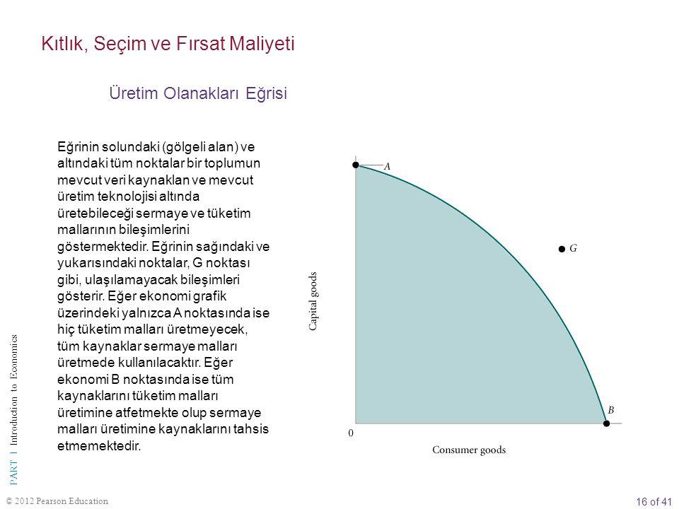 16 of 41 PART I Introduction to Economics © 2012 Pearson Education Eğrinin solundaki (gölgeli alan) ve altındaki tüm noktalar bir toplumun mevcut veri