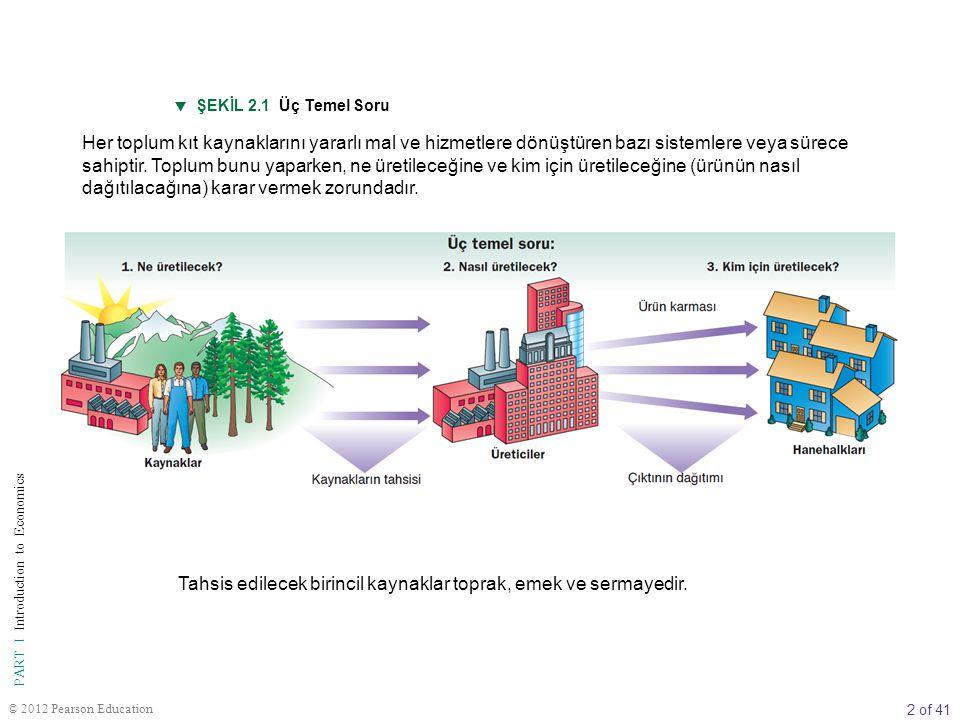 23 of 41 PART I Introduction to Economics © 2012 Pearson Education ekonomik büyüme Ekonominin toplam çıktısındaki artıştır.
