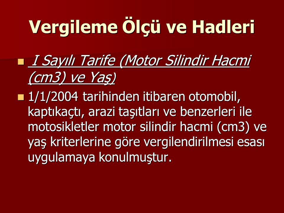 Vergileme Ölçü ve Hadleri I Sayılı Tarife (Motor Silindir Hacmi (cm3) ve Yaş ) I Sayılı Tarife (Motor Silindir Hacmi (cm3) ve Yaş ) 1/1/2004 tarihinden itibaren otomobil, kaptıkaçtı, arazi taşıtları ve benzerleri ile motosikletler motor silindir hacmi (cm3) ve yaş kriterlerine göre vergilendirilmesi esası uygulamaya konulmuştur.