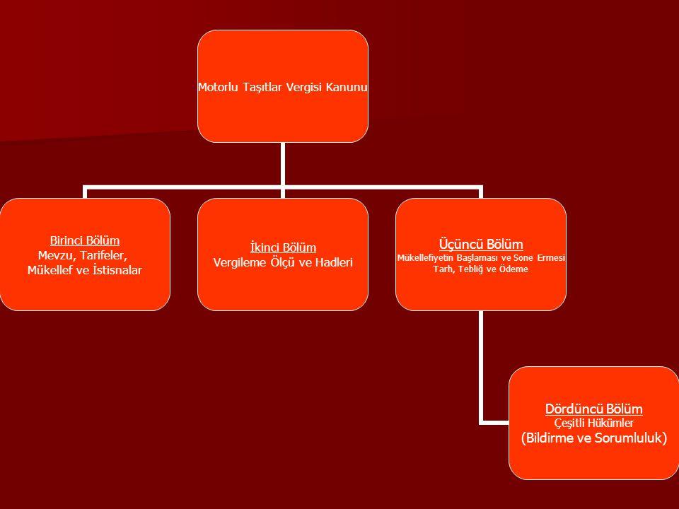 MTV İSTİSNALARI 4389 sayılı Bankalar Kanunu hükümlerine göre temettü hariç ortaklık hakları ile yönetim ve denetimleri veya hisseleri kısmen veya tamamen Tasarruf Mevduatı Sigorta Fonuna intikal eden bankalara, tasfiyeleri Tasarruf Mevduatı Sigorta Fonu eliyle yürütülen müflis bankaların iflâs dairelerine ait taşıtlar 4389 sayılı Bankalar Kanunu hükümlerine göre temettü hariç ortaklık hakları ile yönetim ve denetimleri veya hisseleri kısmen veya tamamen Tasarruf Mevduatı Sigorta Fonuna intikal eden bankalara, tasfiyeleri Tasarruf Mevduatı Sigorta Fonu eliyle yürütülen müflis bankaların iflâs dairelerine ait taşıtlar