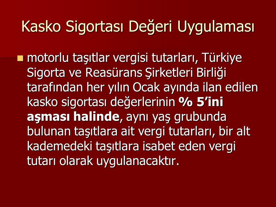 Kasko Sigortası Değeri Uygulaması motorlu taşıtlar vergisi tutarları, Türkiye Sigorta ve Reasürans Şirketleri Birliği tarafından her yılın Ocak ayında