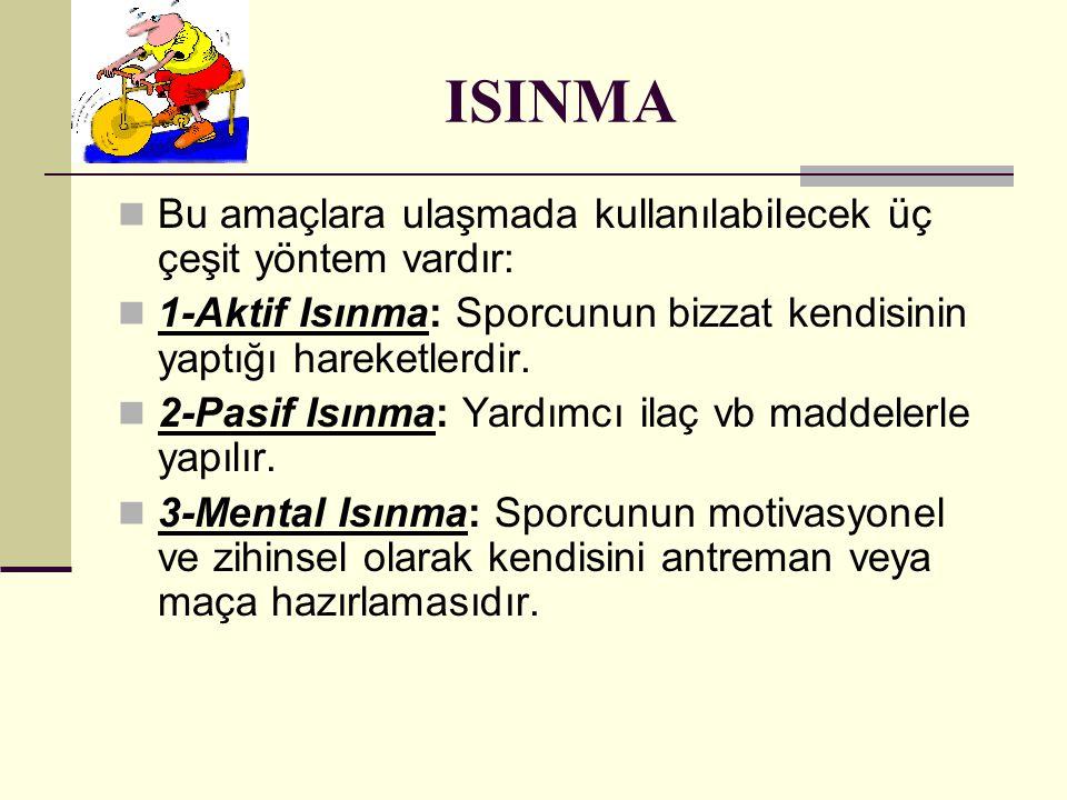 ISINMA Bu amaçlara ulaşmada kullanılabilecek üç çeşit yöntem vardır: 1-Aktif Isınma: Sporcunun bizzat kendisinin yaptığı hareketlerdir. 2-Pasif Isınma