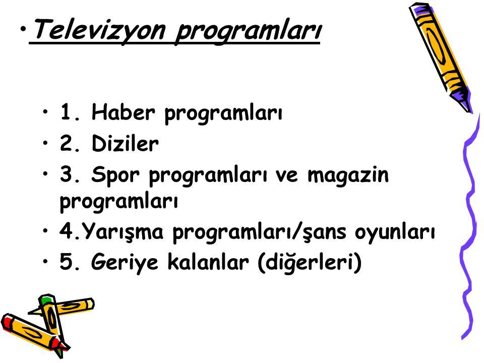 1. Haber programları 2. Diziler 3. Spor programları ve magazin programları 4.Yarışma programları/şans oyunları 5. Geriye kalanlar (diğerleri) Televizy