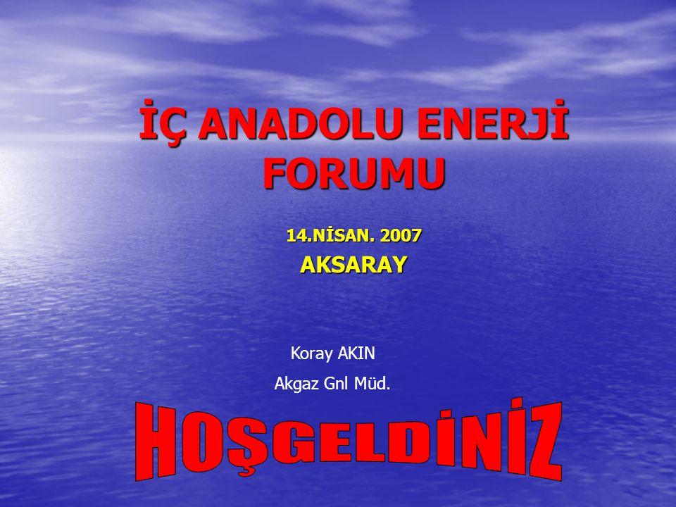 İÇ ANADOLU ENERJİ FORUMU 14.NİSAN. 2007 AKSARAY Koray AKIN Akgaz Gnl Müd.