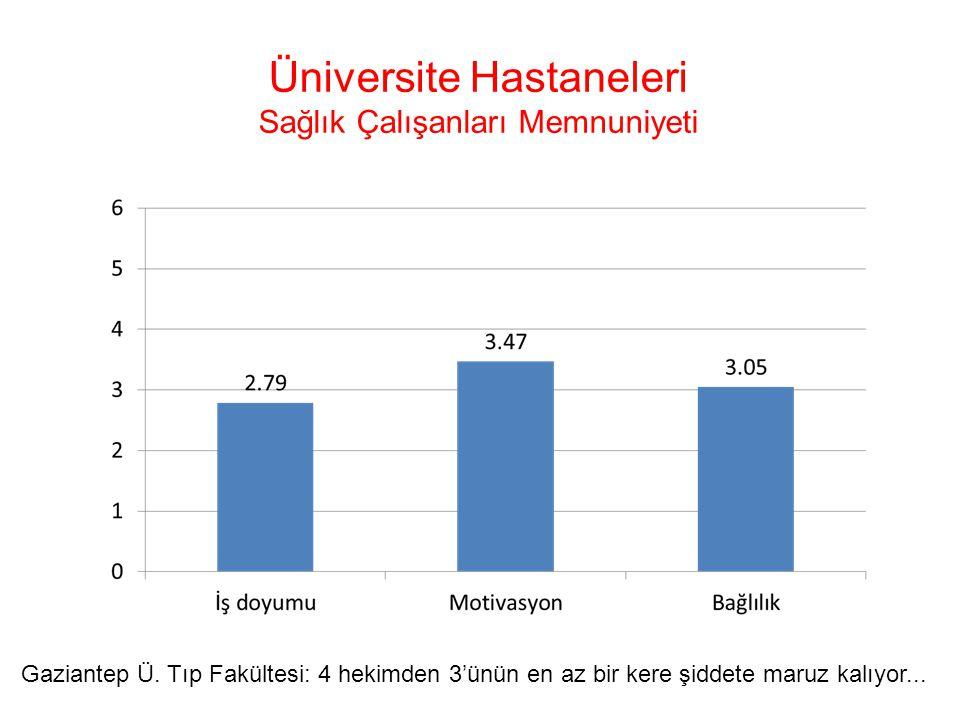 Tam Gün Yasasına Öğretim Üyelerinin Tepkisi İstanbul Tıp Fakültesi Erken Emekli: 12/375 (% 3) Ücretsiz izinli: 97/375 (% 26) Toplam: 109/375 (% 29) Cerrahi: 61/149 (% 40.9) Dahili: 48/226 (% 21.2) Cerrahpaşa Tıp Fakültesi Erken Emekli: 17/428 (% 3.9) Ücretsiz izinli: 76/428 (% 17.7) Toplam: 93/428 (% 21.7)