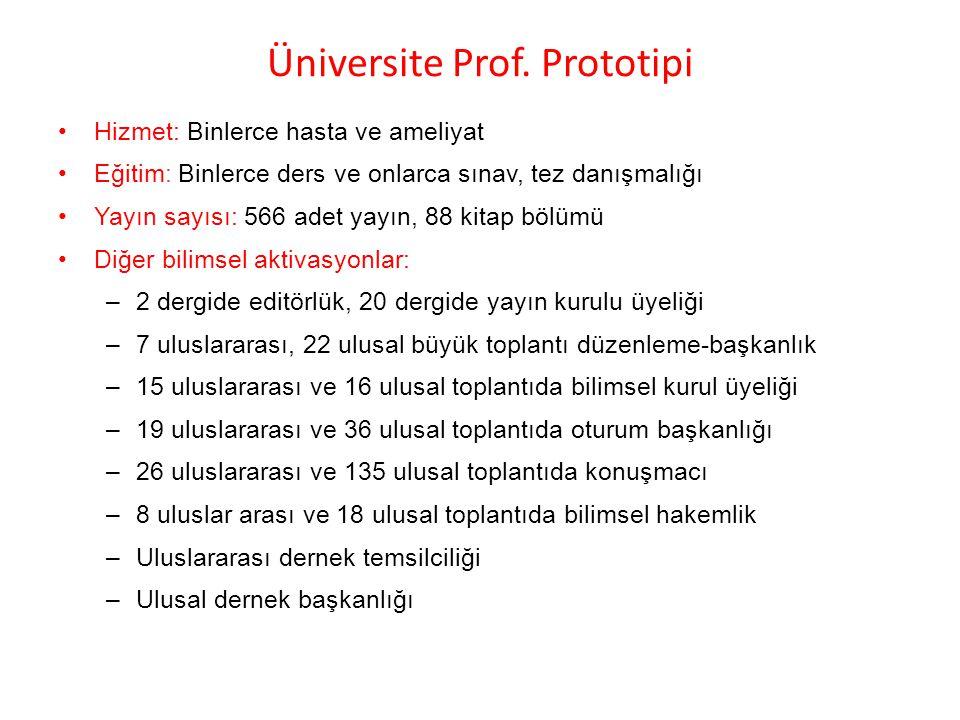 Üniversite Prof.