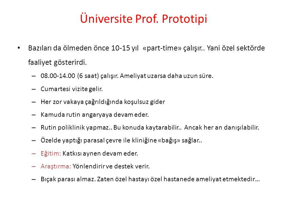 Üniversite Prof.Prototipi Bazıları da ölmeden önce 10-15 yıl «part-time» çalışır..