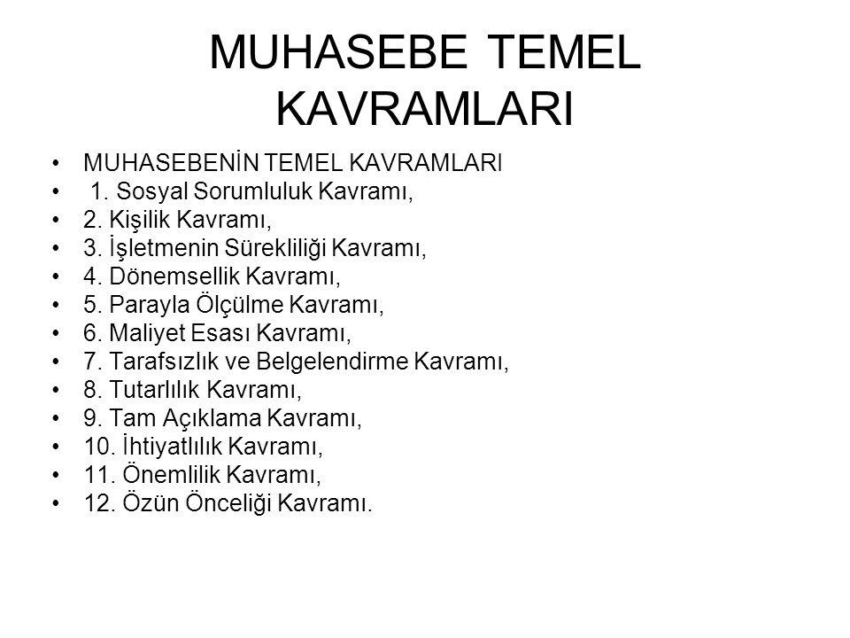MUHASEBE POLİTİKALARI MUHASEBE POLİTİKALARININ AÇIKLANMASI 1.