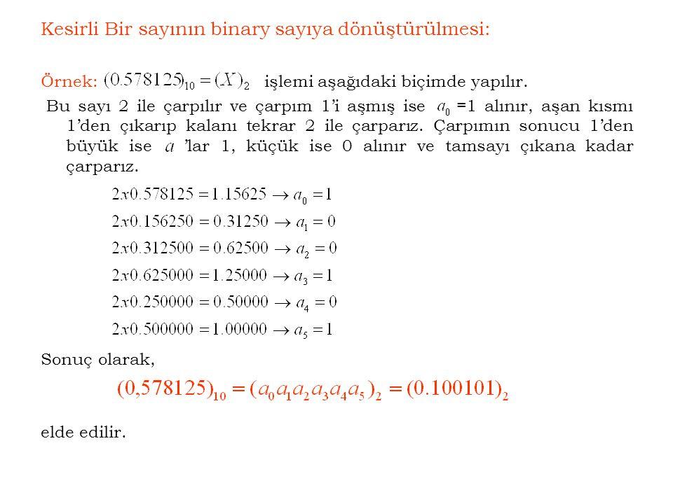 Kesirli Bir sayının binary sayıya dönüştürülmesi: Örnek: işlemi aşağıdaki biçimde yapılır. Bu sayı 2 ile çarpılır ve çarpım 1'i aşmış ise =1 alınır, a