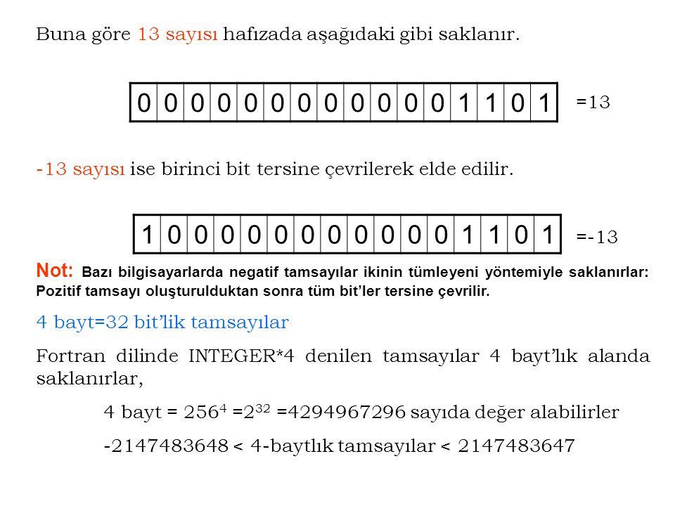 Buna göre 13 sayısı hafızada aşağıdaki gibi saklanır. =13 -13 sayısı ise birinci bit tersine çevrilerek elde edilir. =-13 Not: Bazı bilgisayarlarda ne