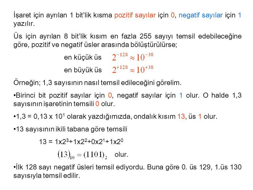 İşaret için ayrılan 1 bit'lik kısma pozitif sayılar için 0, negatif sayılar için 1 yazılır. Üs için ayrılan 8 bit'lik kısım en fazla 255 sayıyı temsil