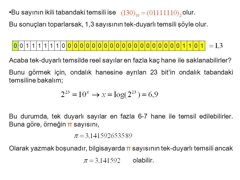 Bu sayının ikili tabandaki temsili ise olur. Bu sonuçları toparlarsak, 1,3 sayısının tek-duyarlı temsili şöyle olur. Acaba tek-duyarlı temsilde reel s