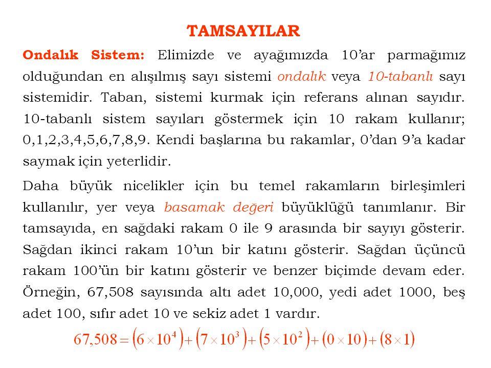 TAMSAYILAR Ondalık Sistem: Elimizde ve ayağımızda 10'ar parmağımız olduğundan en alışılmış sayı sistemi ondalık veya 10-tabanlı sayı sistemidir. Taban