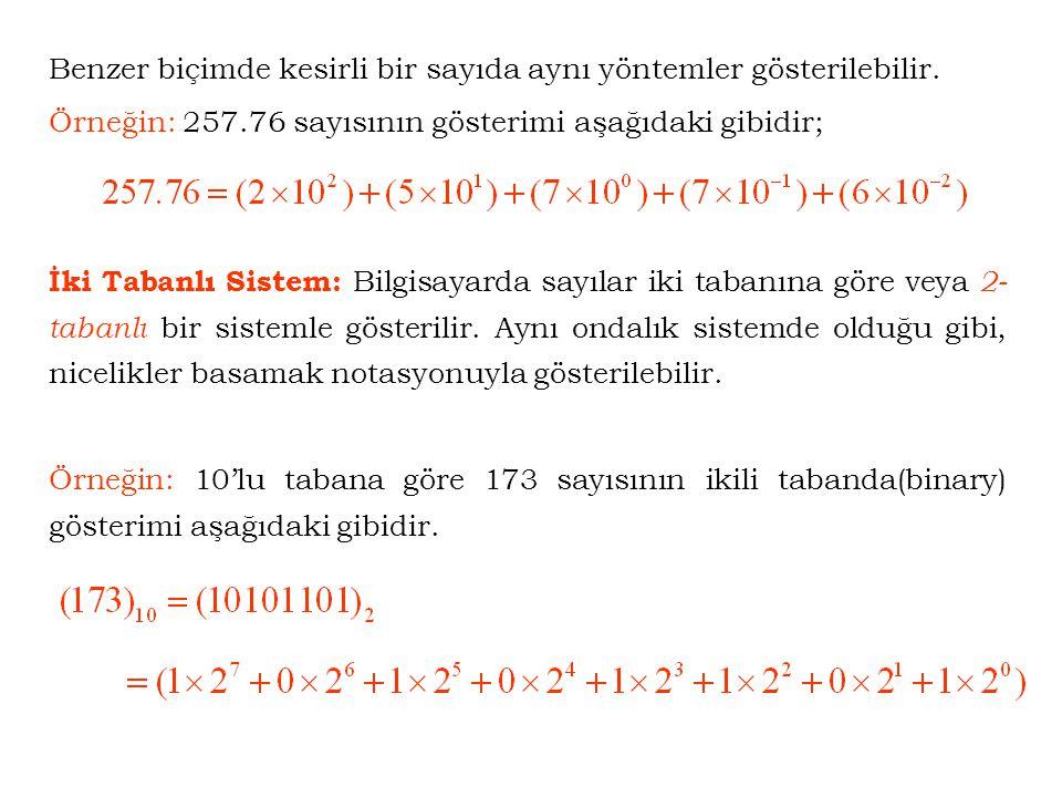 Benzer biçimde kesirli bir sayıda aynı yöntemler gösterilebilir. Örneğin: 257.76 sayısının gösterimi aşağıdaki gibidir; İki Tabanlı Sistem: Bilgisayar