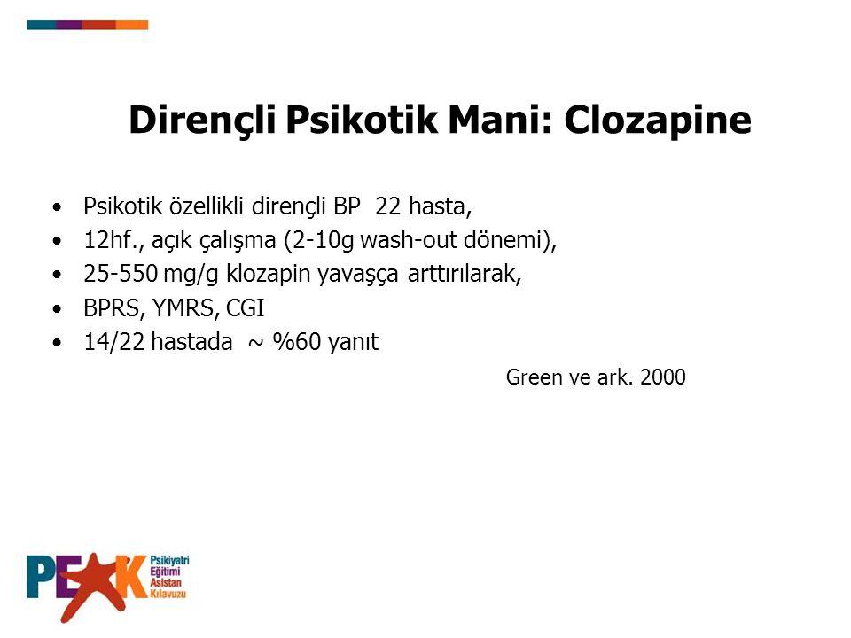 Dirençli Psikotik Mani: Clozapine Psikotik özellikli dirençli BP 22 hasta, 12hf., açık çalışma (2-10g wash-out dönemi), 25-550 mg/g klozapin yavaşça a
