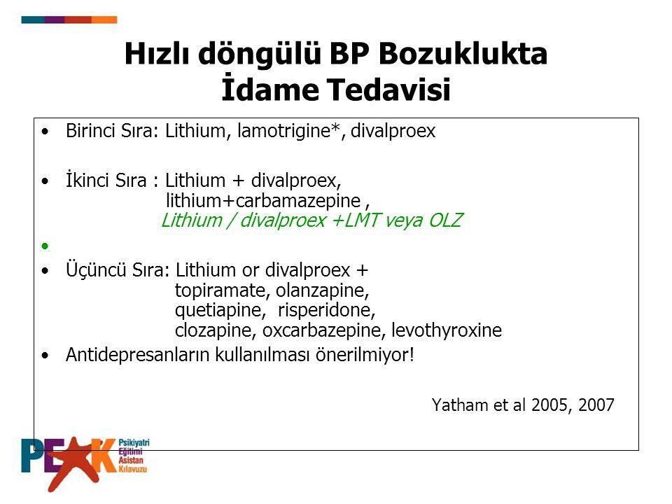 Hızlı döngülü BP Bozuklukta İdame Tedavisi Birinci Sıra: Lithium, lamotrigine*, divalproex İkinci Sıra : Lithium + divalproex, lithium+carbamazepine,