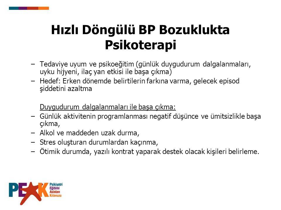 Hızlı Döngülü BP Bozuklukta Psikoterapi –Tedaviye uyum ve psikoeğitim (günlük duygudurum dalgalanmaları, uyku hijyeni, ilaç yan etkisi ile başa çıkma)