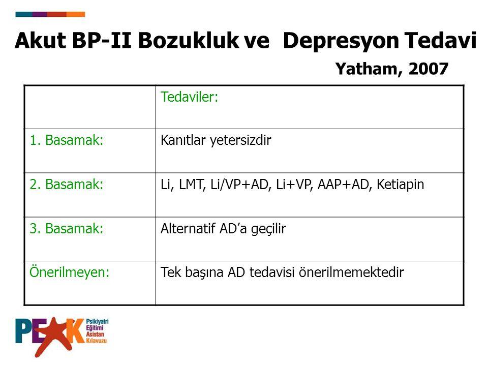 Akut BP-II Bozukluk ve Depresyon Tedavi Yatham, 2007 Tedaviler: 1. Basamak:Kanıtlar yetersizdir 2. Basamak:Li, LMT, Li/VP+AD, Li+VP, AAP+AD, Ketiapin