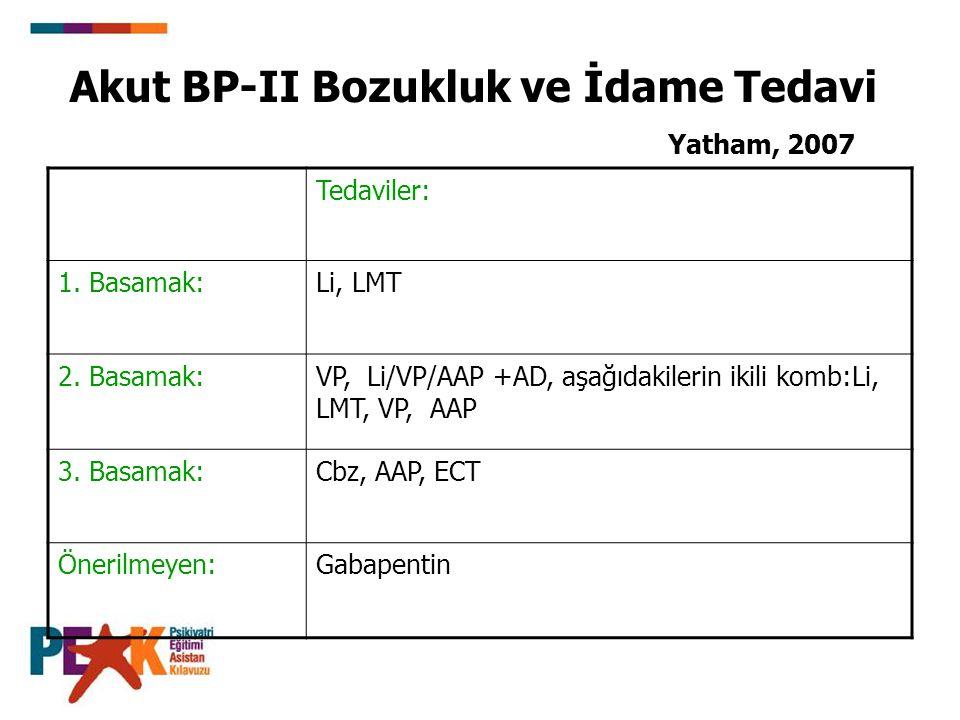 Akut BP-II Bozukluk ve İdame Tedavi Yatham, 2007 Tedaviler: 1. Basamak:Li, LMT 2. Basamak:VP, Li/VP/AAP +AD, aşağıdakilerin ikili komb:Li, LMT, VP, AA