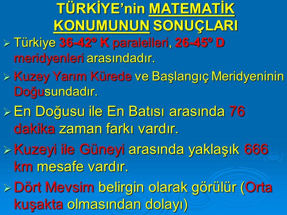 TÜRKİYE'nin MATEMATİK KONUMUNUN SONUÇLARI  Türkiye 36-42º K paralelleri, 26-45º D meridyenleri arasındadır.  Kuzey Yarım Kürede ve Başlangıç Meridye