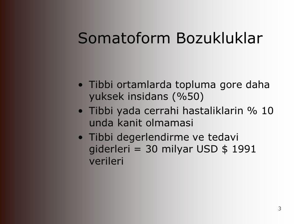 Somatoform Bozukluklar Temel Ozellik: Bilinen hicbir tibbi bilgiye uymayan sikayetler gorunmesi, Bilinc disi-gayriiradi olarak ortaya cikmasi Klinik Gorunumler (DSM IV) Somatizasyon bozukluğu Farklılaşmamış somatoform bozukluk Konversiyon boz Ağrı bozuklugu Hipokondriazis Vücut dismorfik bozuklugu 2